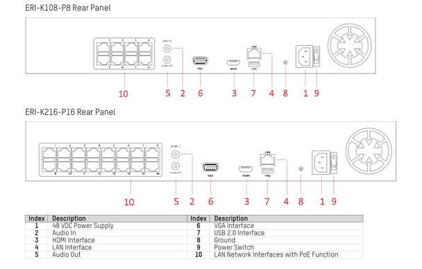 Hikvision EKI-K164T412 12-Camera IP Security Camera System, 4MP, Outdoor, Turret, 16 Channel NVR