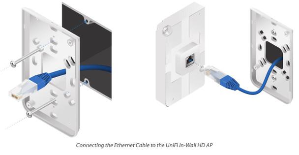 Ubiquiti UAP-IW-HD-US 4-Port UniFi In-Wall HD Access Point, 802.11ac, 4x4 MIMO