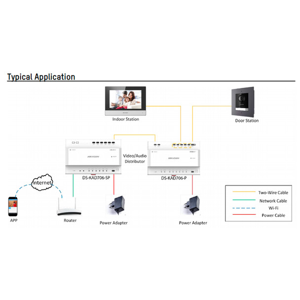 Hikvision DS-KH6320-WTE2 Video Intercom Indoor Station with 7-inch Touch Screen
