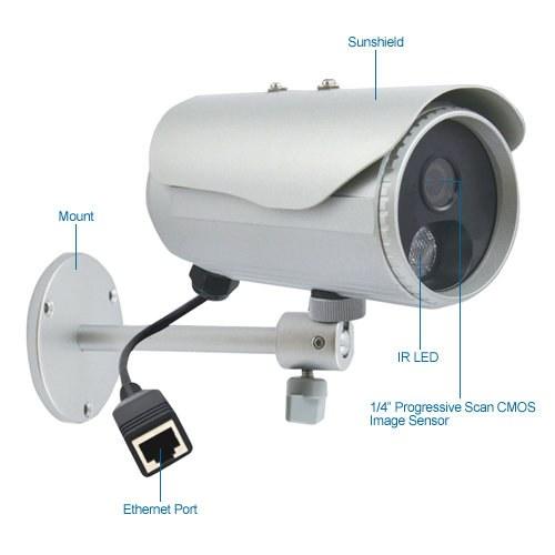 acti d31 1 megapixel ir day/night ip security camera