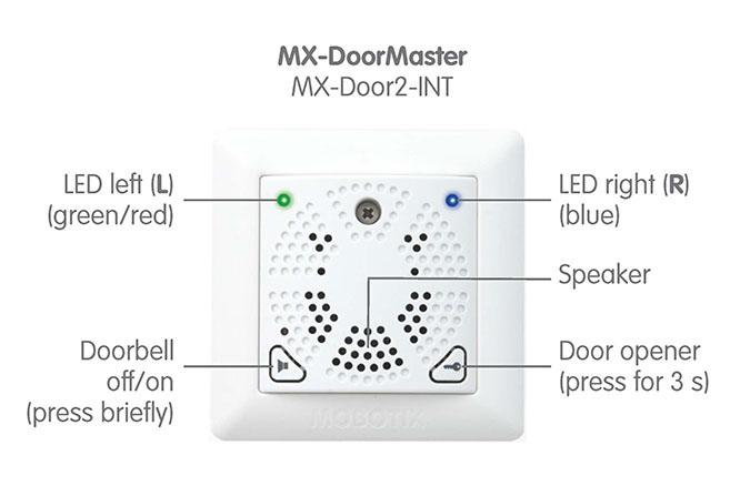 Mobotix MX-Door2-INT-PW Door Master For On-Wall Mounting Weatherproof