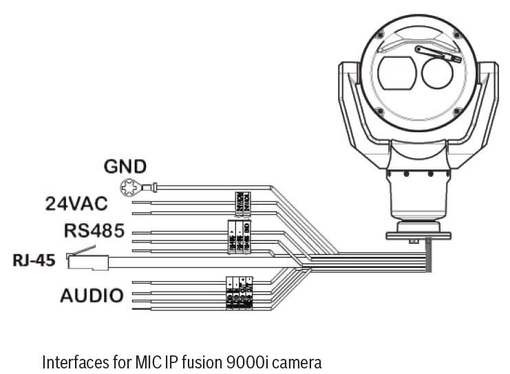 Bosch MIC-9502-Z30WVF 2MP Outdoor Visible/Thermal PTZ IP Security Camera - Suited for Extreme Environments