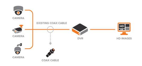 Digital Watchdog DW-VAONE88T 8 Channel Digital Video Recorder - 8TB HDD included