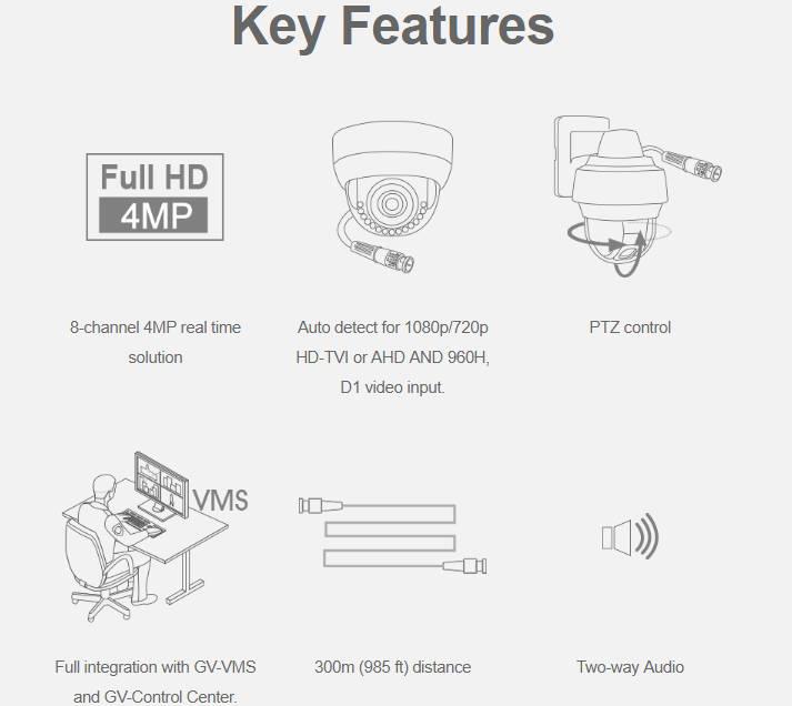 A1 Security Cameras