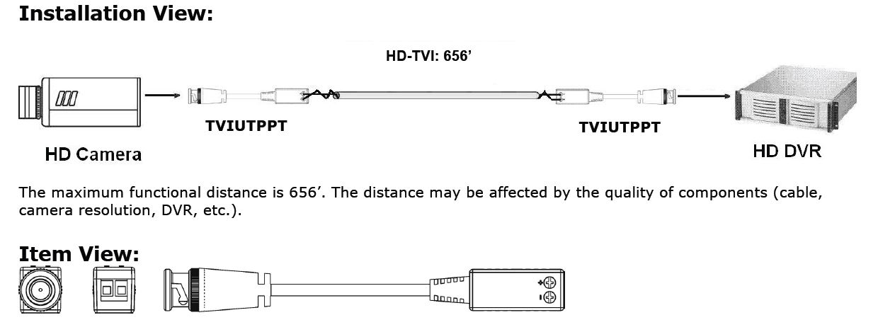 Speco TVIUTPPT HD Video Transceiver with Pigtail (Balun)   Speco Camera Wiring Diagram      A1 Security Cameras