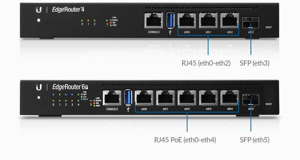 Ubiquiti ER-4-US EdgeRouter 4 4-Port Gigabit Router with 1 SFP Port