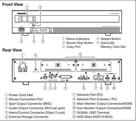 Panasonic WJ-NV300/4000T4 32-Channel Network Video Recorder - 4TB Storage, 2x HDMI, 1080P