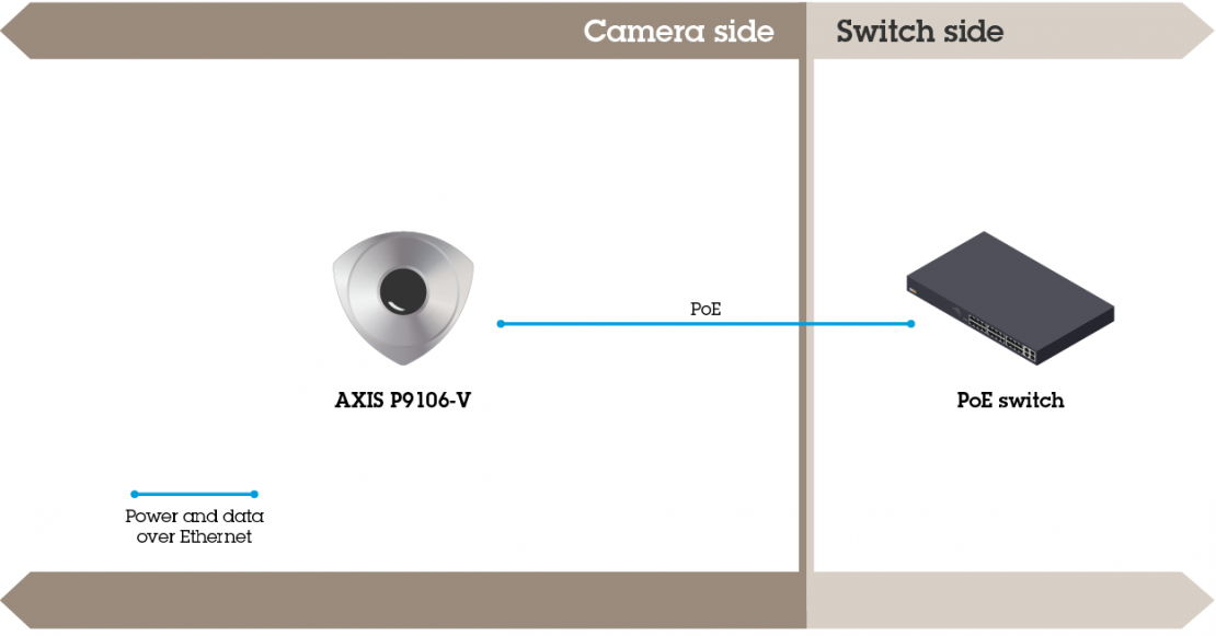 axis-p9106-v-brushed-steel-poe-sch-1808.jpg