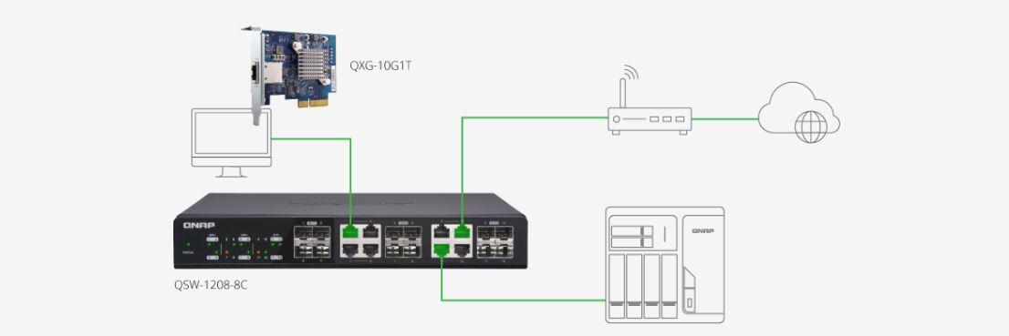 qnap-ts-473-8g-us-switch.jpg