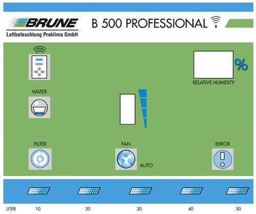 Stadler Form B-US1921, BRUNE Operating Instructions