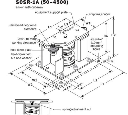 Vibro Acoustics SCSR-1A-1100, 1 (25 mm) Deflection SCSR Seismic Restrained Spring Isolators (for Concrete), 1100 lbs rated load