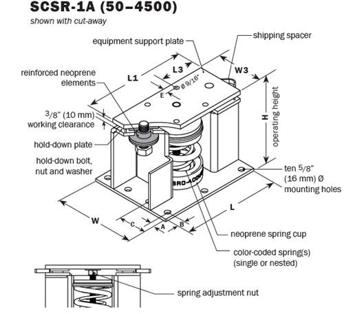 Vibro Acoustics SCSR-1A-1300, 1 (25 mm) Deflection SCSR Seismic Restrained Spring Isolators (for Steel), 1300 lbs rated load