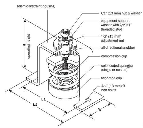 Vibro Acoustics SFS-SA-45, 1 (25 mm) Deflection SFS Seismic Floor Mounted Isolator, 45 lbs rated load