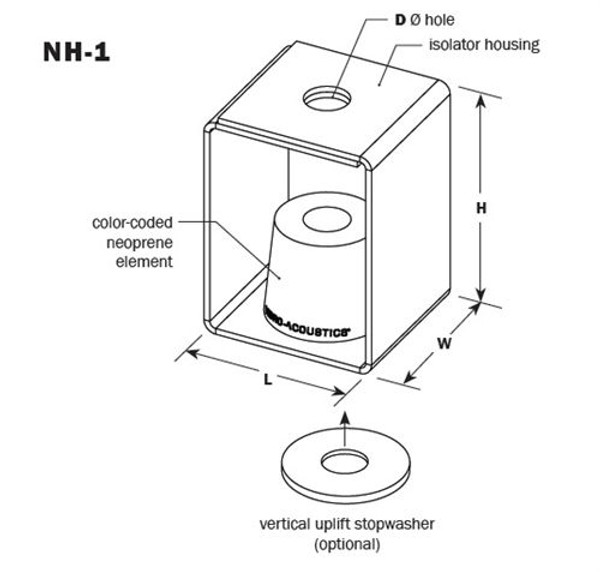 Vibro Acoustics NH-1-200, NH Neoprene Hangers, 200 lbs rated load