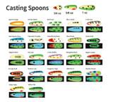 Moonshine Lures RV Casting Spoon 3/4 oz