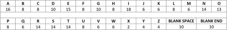 Medium Alphabet Boxes Composition