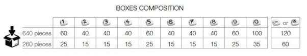 Prestige de Luxe Boxes Composition