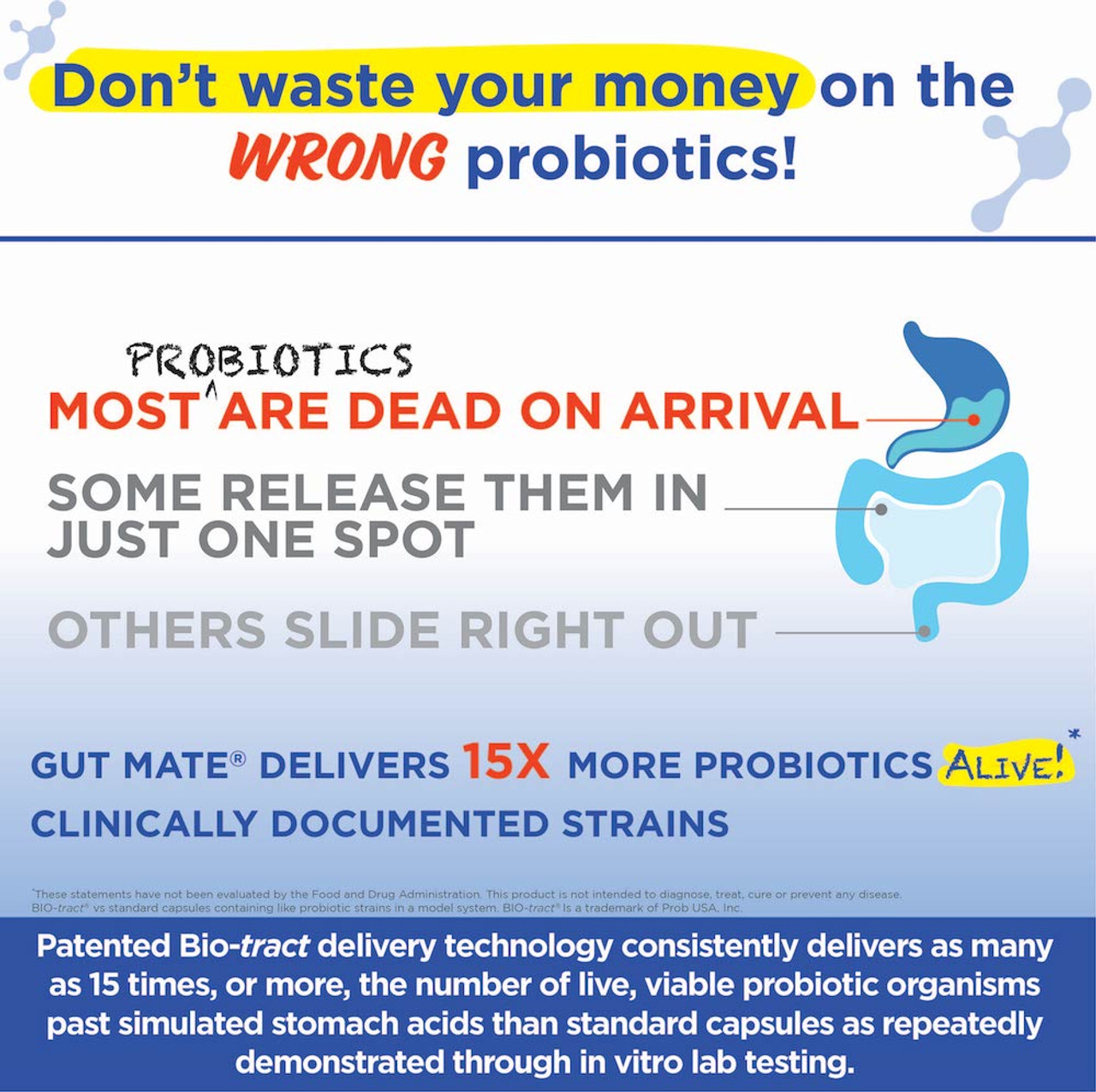 Don't Waste your money on wrong probiotics. Most are DOA. Other slide right out.