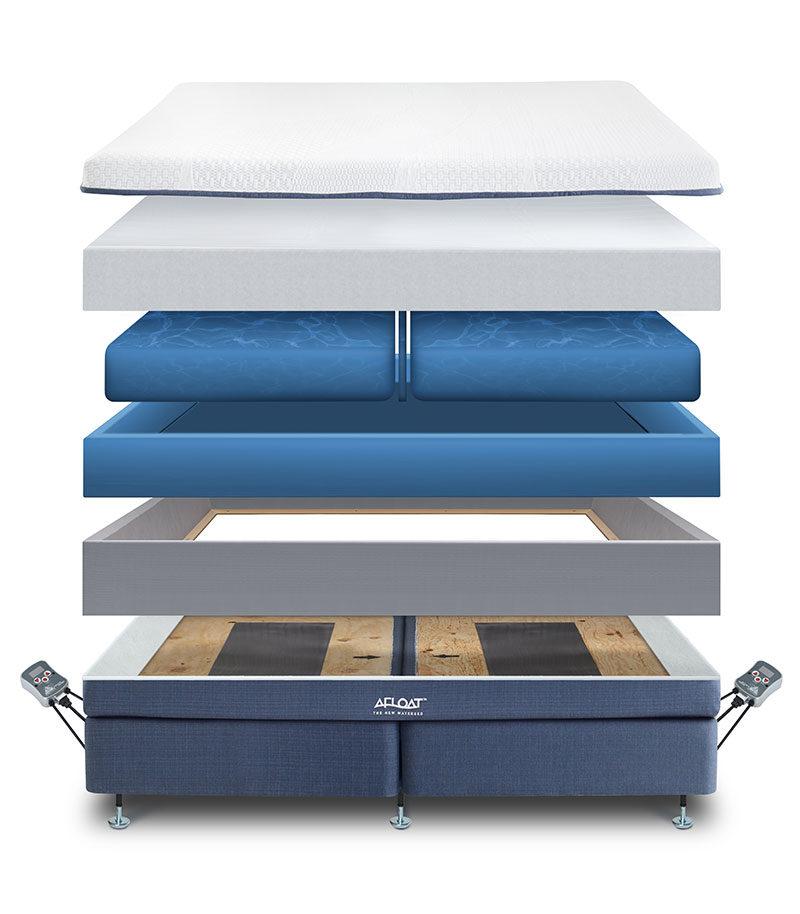 exploded illustration of the AFLOAT mattress