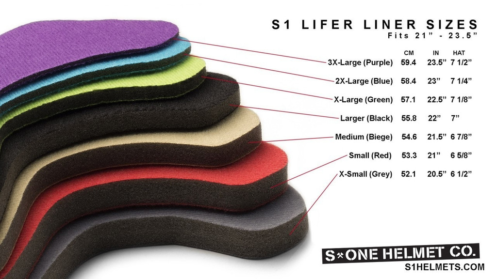 How liners will size in the Lifer