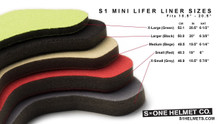 How liners will size in the Mini Lifer