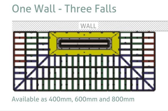 Aqua-Grade Linear 800mm Three Falls