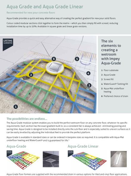 Aqua-Grade Linear 800mm One Fall