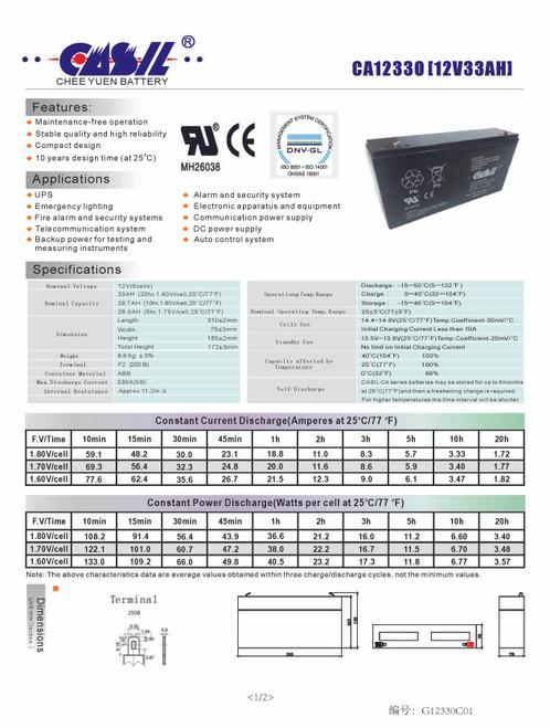 Simplex 2001 Fire Alarm Control Panel Battery 12V 33Ah F2 by Casil