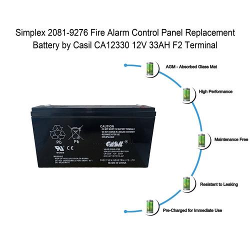 Simplex 2081-9271 Fire Alarm Control Panel Battery 12V 33Ah F2 by Casil