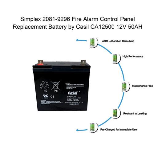 Simplex 2081-9296 Fire Alarm Control Panel Battery 12V 50Ah