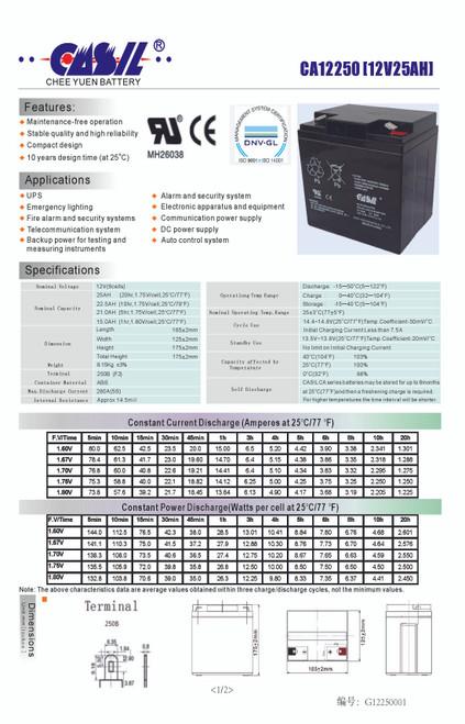 Simplex 2081-9287 Fire Alarm Control Panel Battery 12V 25Ah