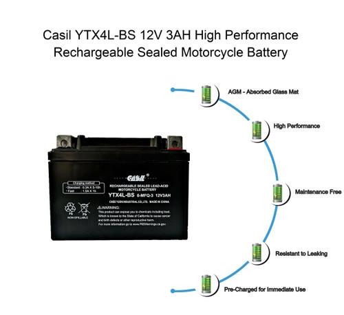 YTX5L-BS - 12V 4AH 80 CCA - SLA Power Sport Battery - Casil Battery