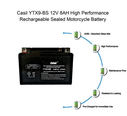 YTX9-BS - 12V 8AH 135 CCA - SLA Power Sport Battery - Casil Battery