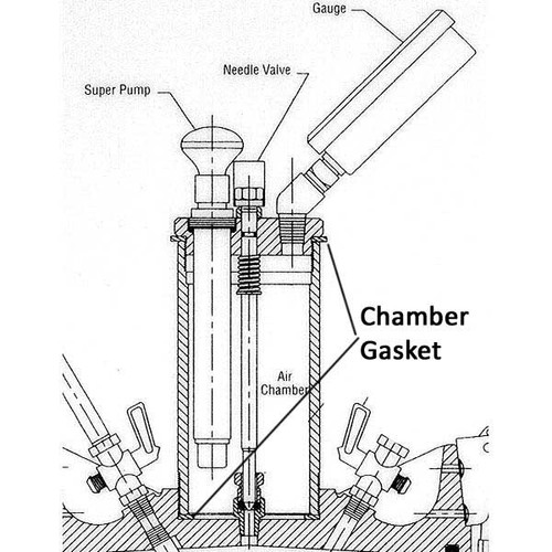 Pressure Chamber Gasket For Concrete Air Meter