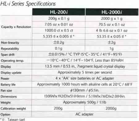 ad-hl-series-specs.jpg