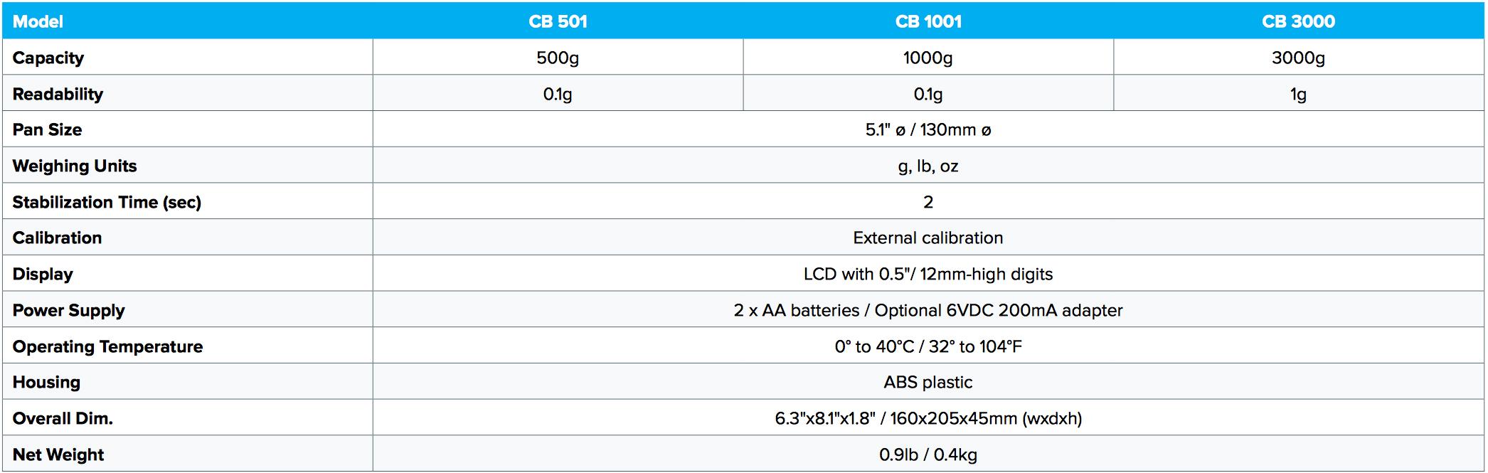 adam-cb-compact-balances.jpg