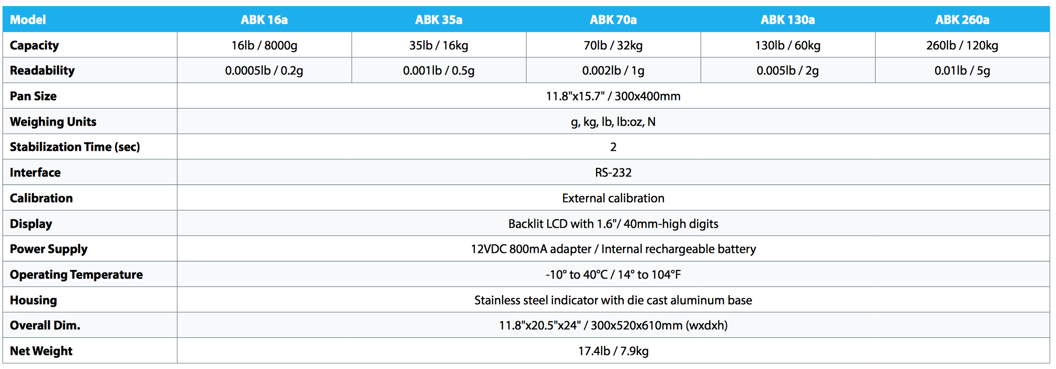 adam-equipment-abk-scales.png