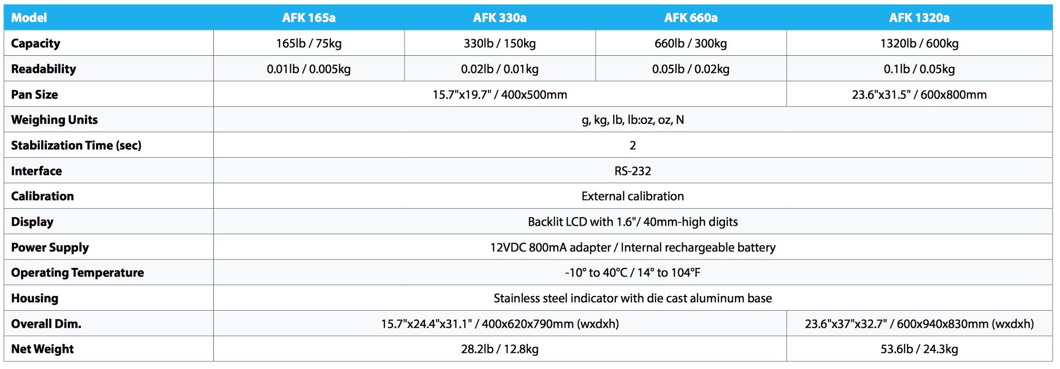 adam-equipment-afk-floor-scales.png