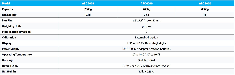 adam-equipment-astro-compact-portioning-scale.jpg
