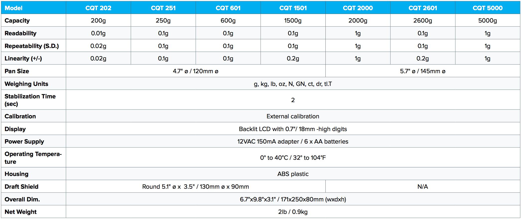 adam-equipment-core-portable-compact-balances.jpg