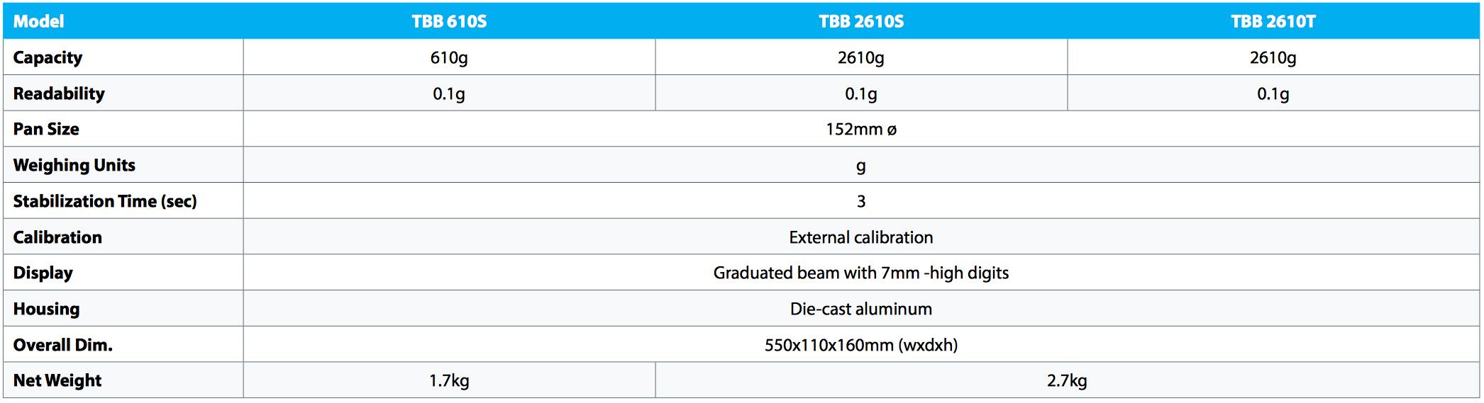 adam-equipment-tbb-triple-beam-balances.jpg
