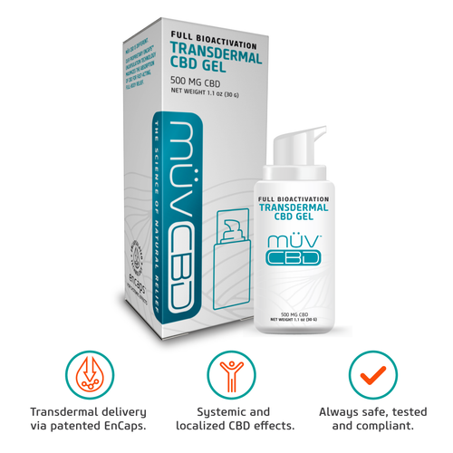 Box and bottle of MUV Transdermal CBD Gel with bullet points
