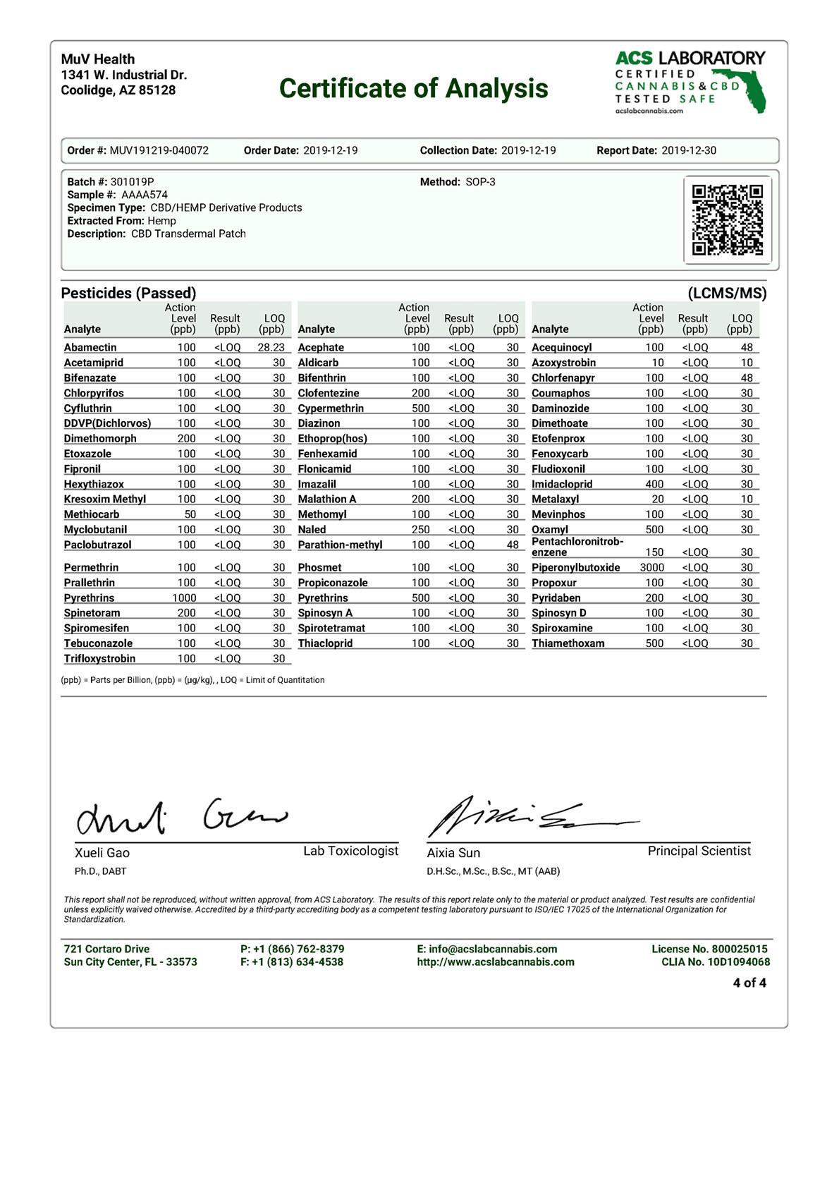 muv-cbd-transdermal-patch-coa-301019p-page-4.jpg