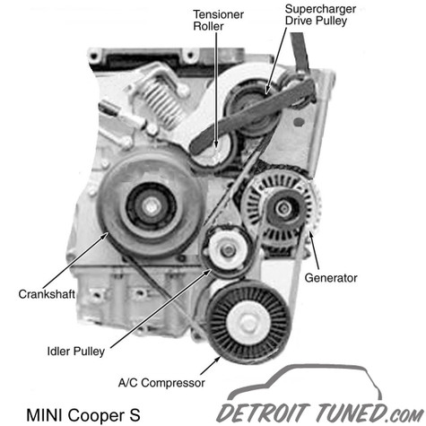 MINI Cooper Belts