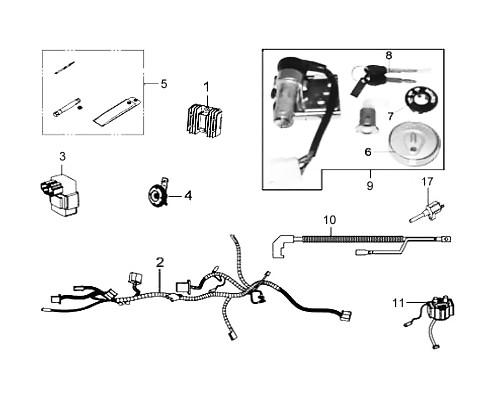02 Wire Harness - HD 200 Evo