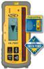 HL760 with Fingerprinting and Shock Proof Design