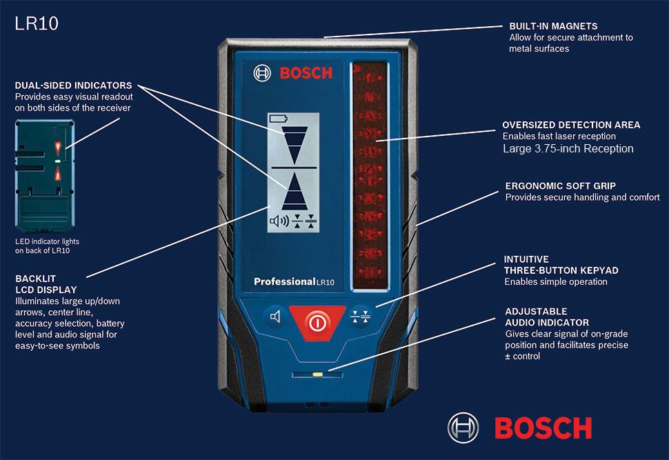 grl900-20hv-laser-receiver-lr10-callout.jpg