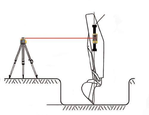 spectra-precision-lr50-and-lr50w-machine-receiver-set-up.jpg