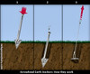 (25) - 4'' Ground Anchors Contractor Bulk Set