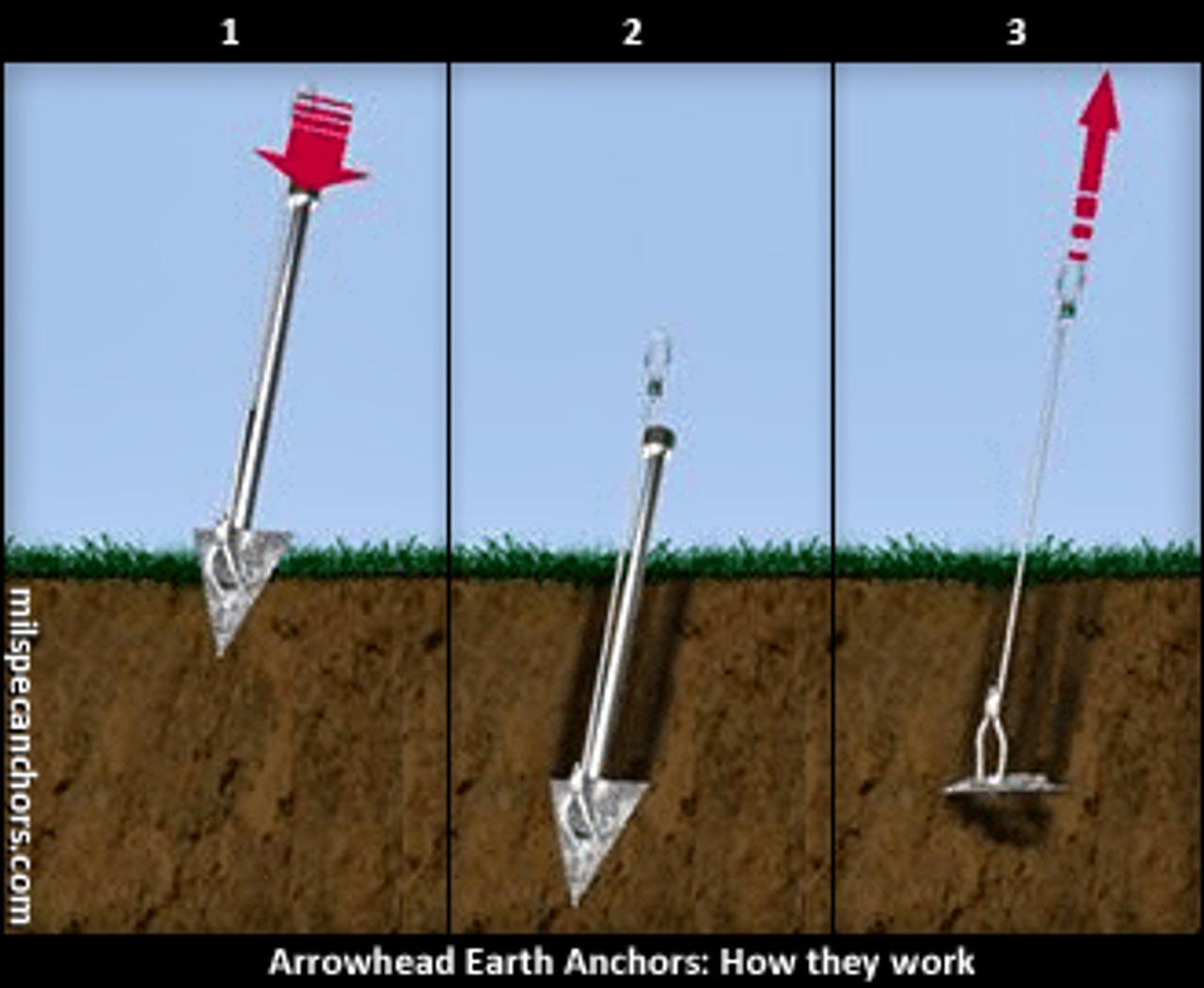 "4"" Arrowhead Earth Anchor MADE IN USA"